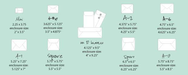 Envelope Sizing Chart