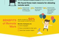 Remote teams infographic